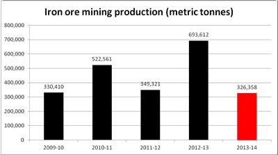 ironore_mining_tn