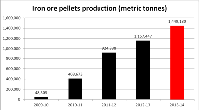 ironore_pellets_tn